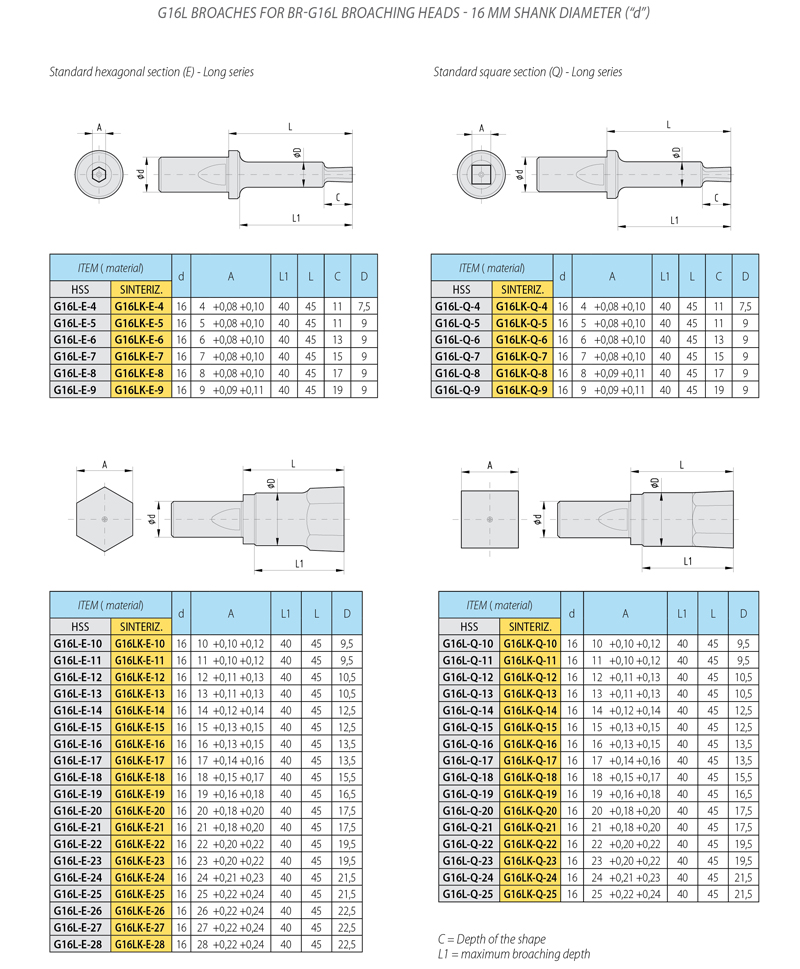 pagina cat tabella brocce metriche G16L__800_uk