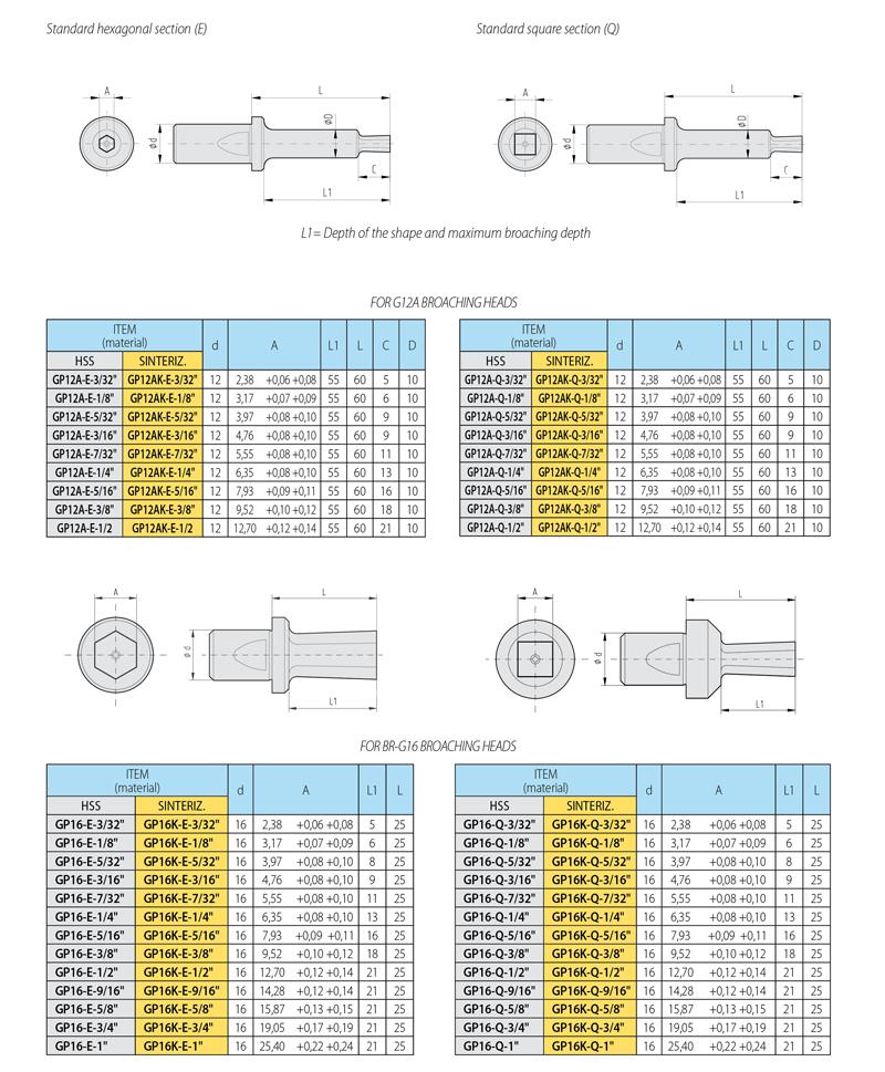 pagina cat tabella brocce pollici G12A-G16_uk