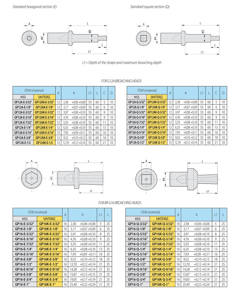 pagina cat tabella brocce pollici GP12A-GP16__800_uk