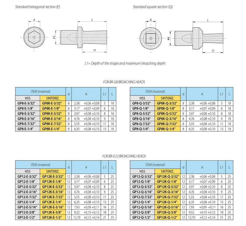 pagina cat tabella brocce pollici GP8-GP12__800_uk