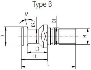 typeb