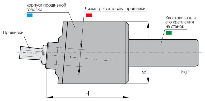 Brocciatore-riferimenti_833_ru
