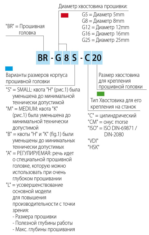brocciatore-codifica_785_ru