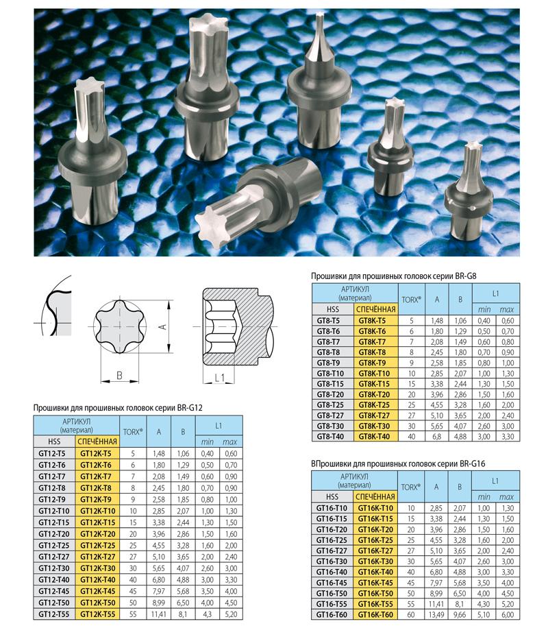 pagina cat tabella brocce torx_800_ru