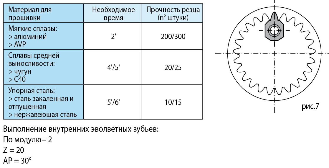 tab-dis-fig7 - RU