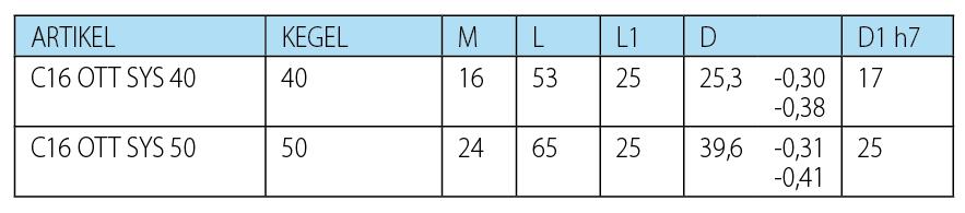 tabella adattatori tiranti-codoli