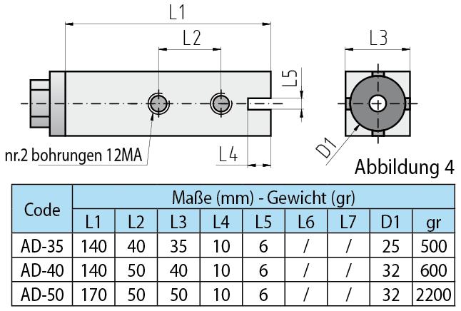 tabella-dis fig4 - DE
