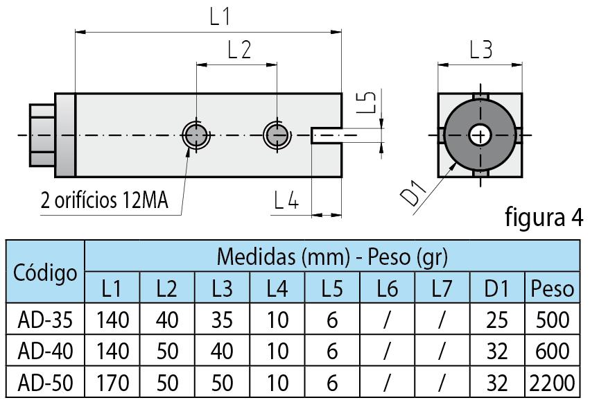 tabella-dis fig4 - PORTO