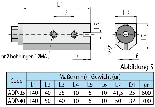 tabella-dis fig5 - DE