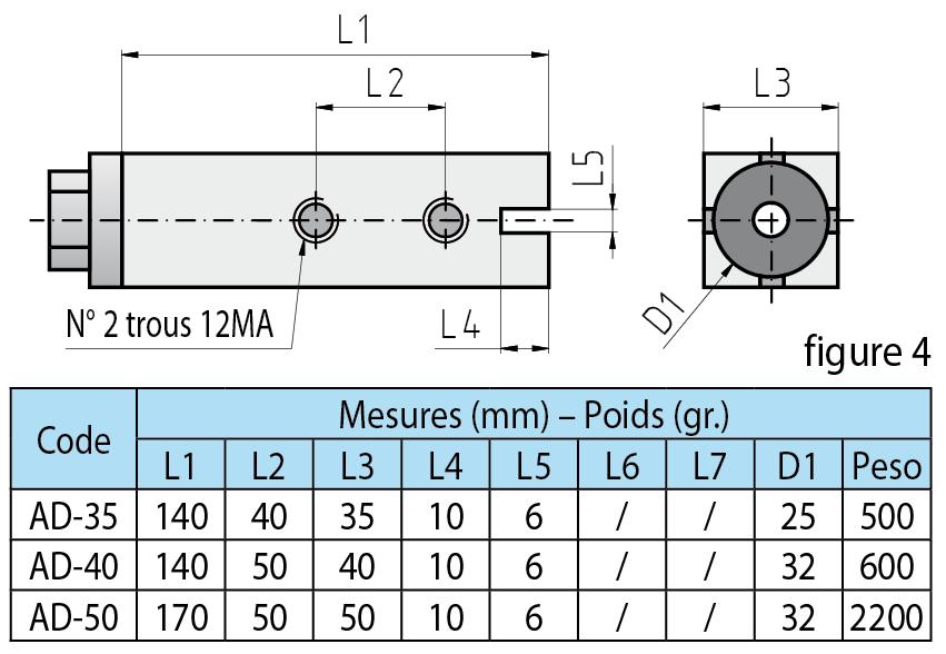 tabella-dis fig4 - FRA