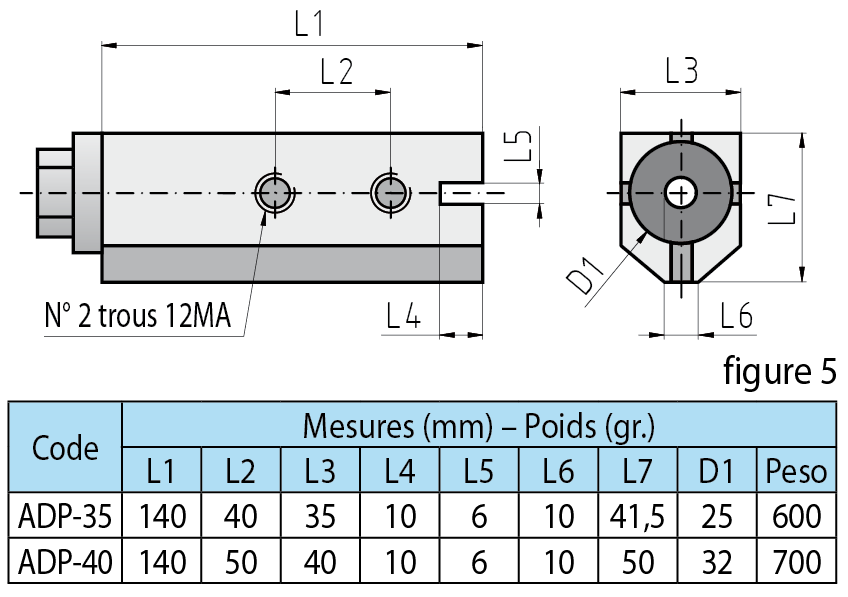 tabella-dis fig5 - FRA