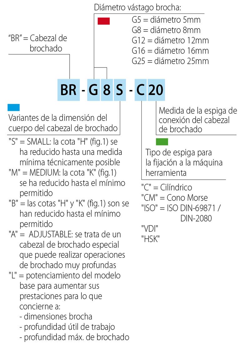 brocciatore-codifica_785_es
