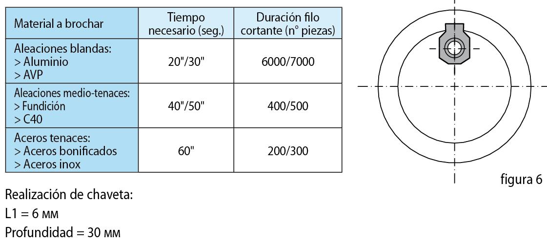 figura 6 - ES