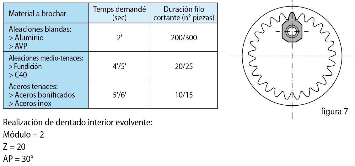 figura 7 - ES