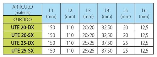 pagina cat bt-bta tabella UTE_500_es